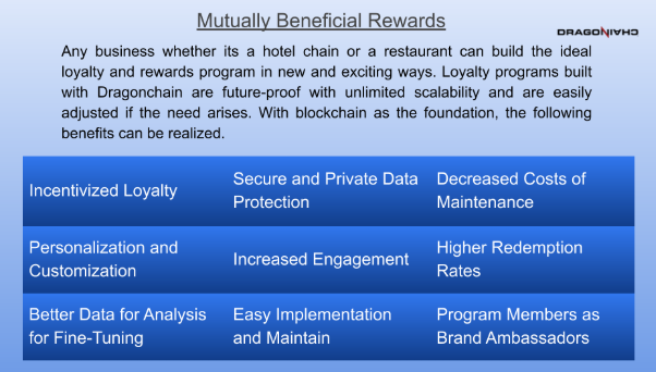 Blockchain driven loyalty rewards programs for hotels. Hotel loyalty programs have new benefits with the addition of blockchain technology